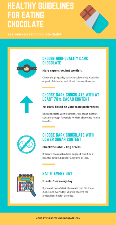 Healthy Guidelines for Eating Chocolate